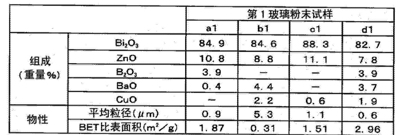 Figure CN102656127AD00091