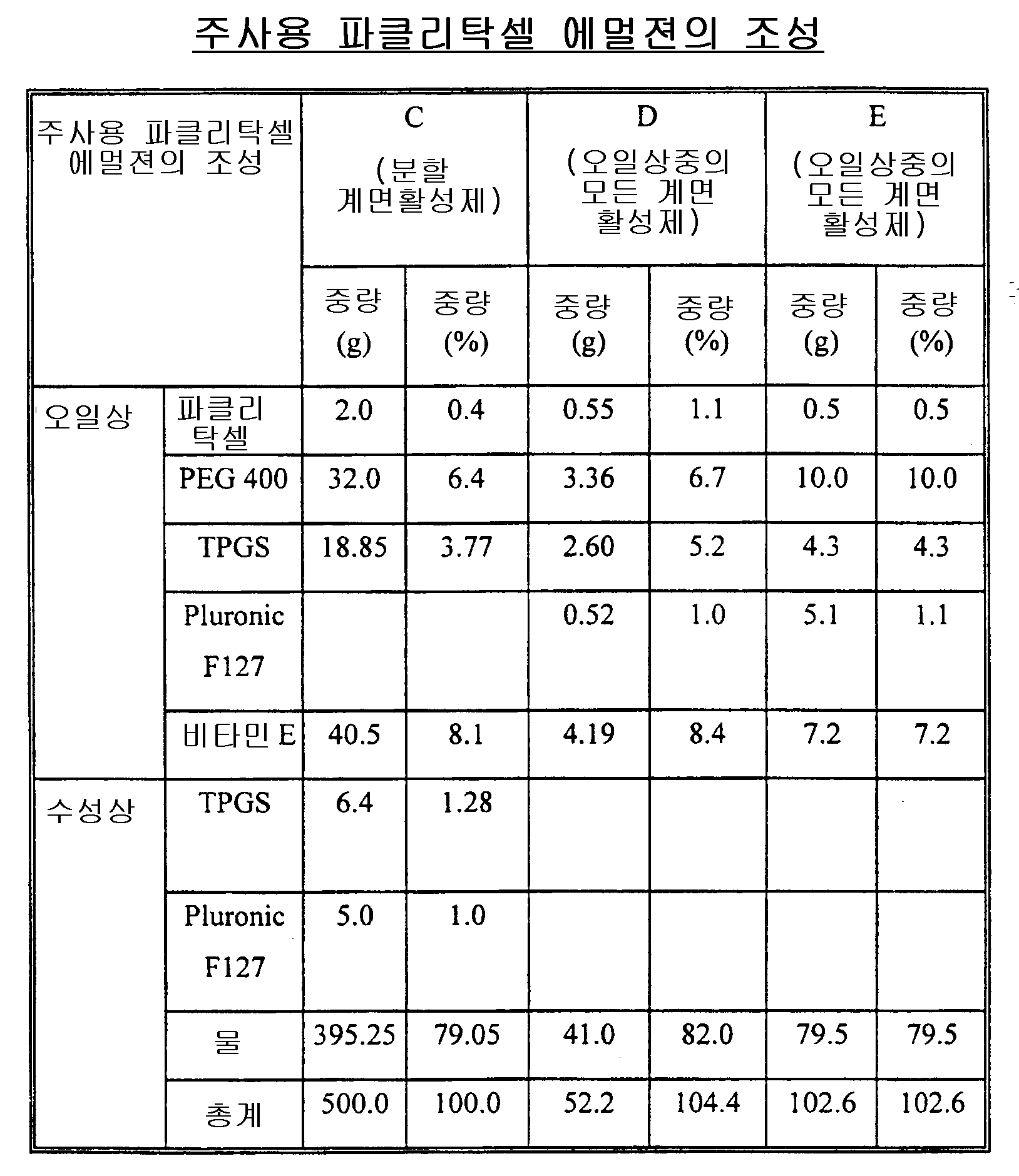 Figure 112001030703581-pct00026