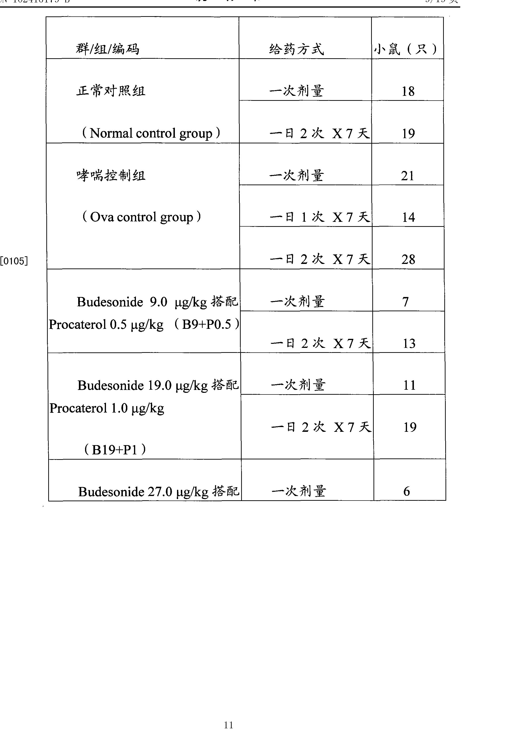 Figure CN102416179BD00111