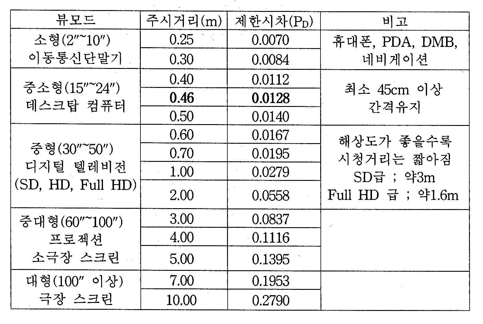 Figure 112007072028864-pat00001