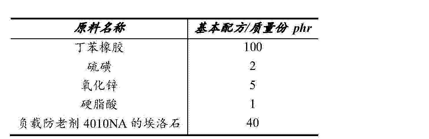 Figure CN104877178AD00071
