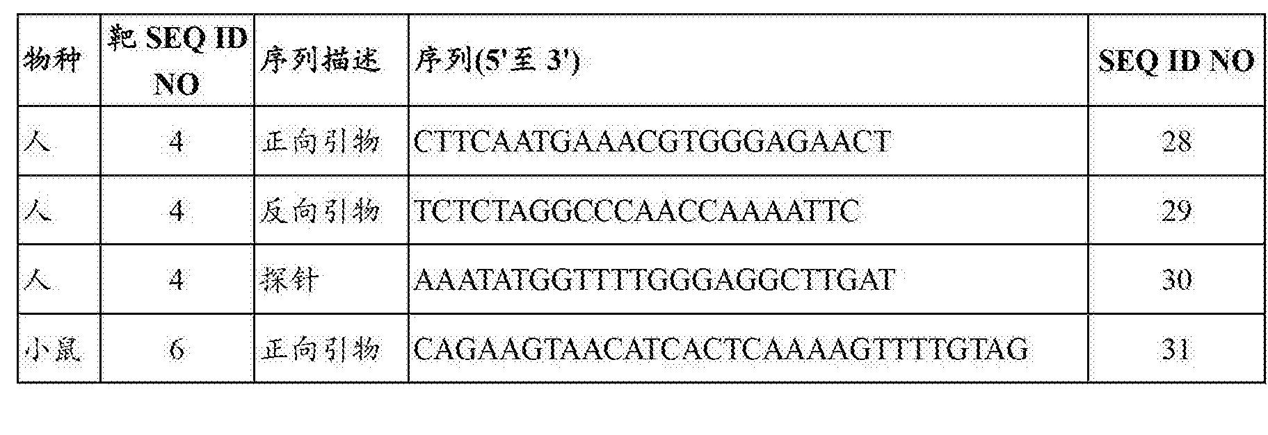 Figure CN102753186BD00362