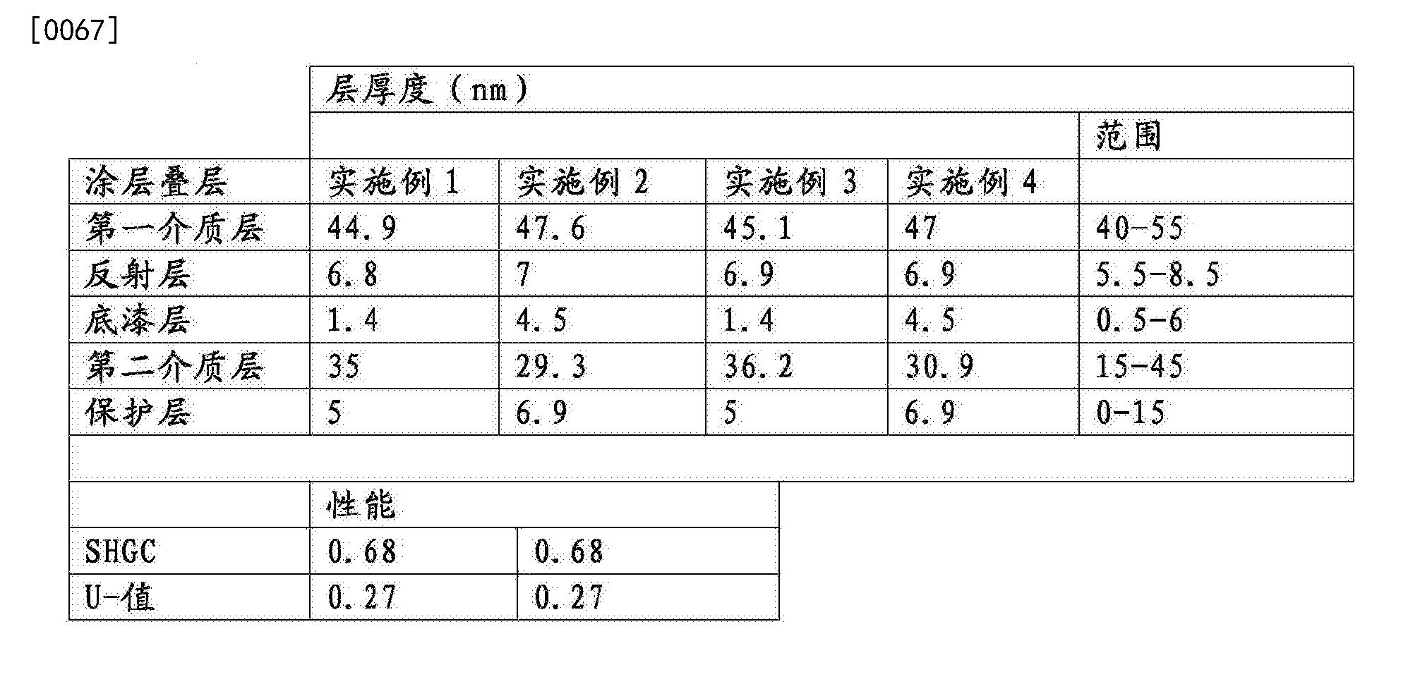 Figure CN105859156AD00141