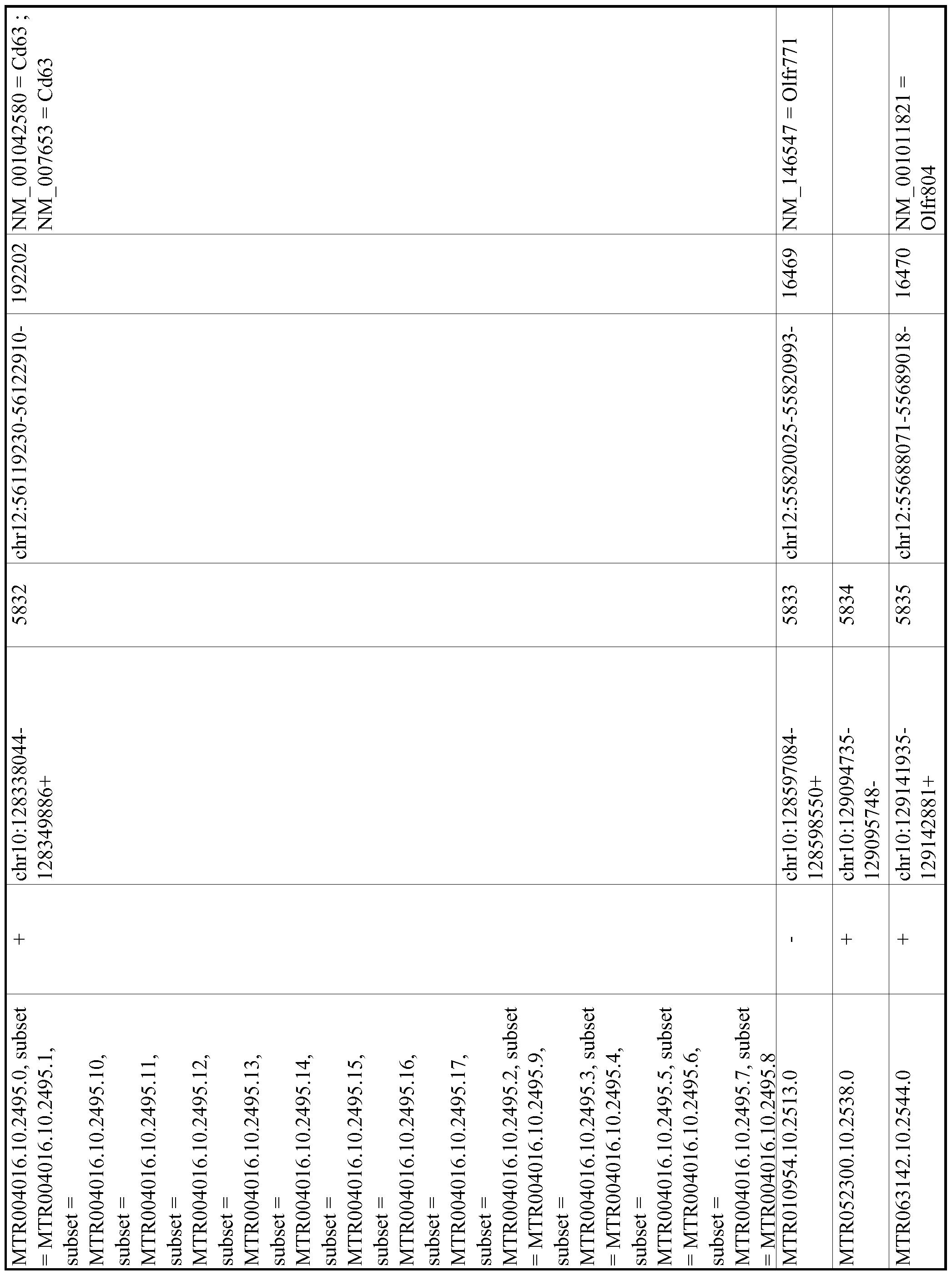 Figure imgf001054_0001