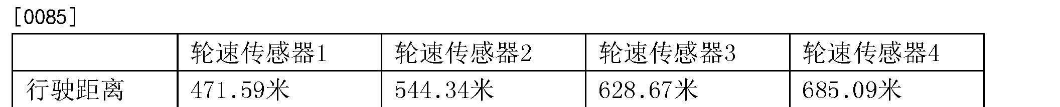 Figure CN105501007AD00081