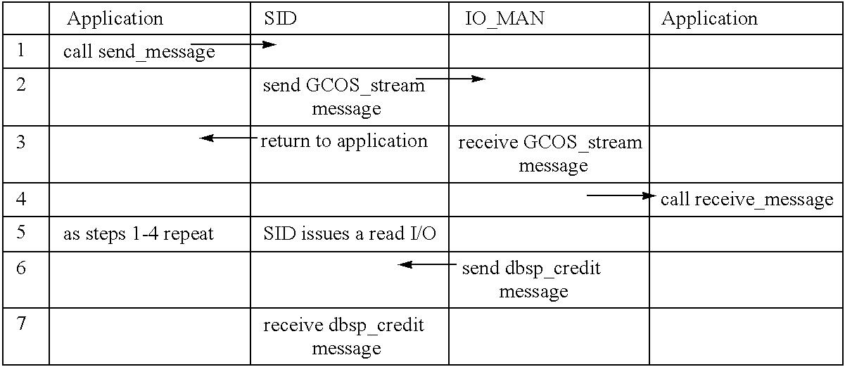 Figure US07024467-20060404-C00016