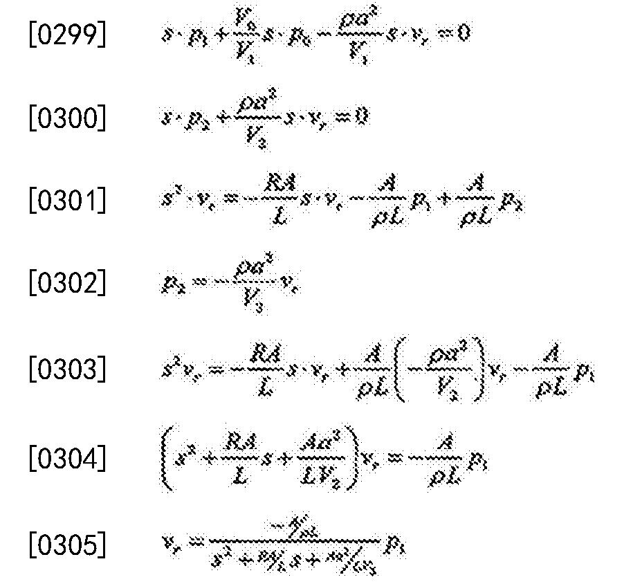 Figure CN103736165BD00242
