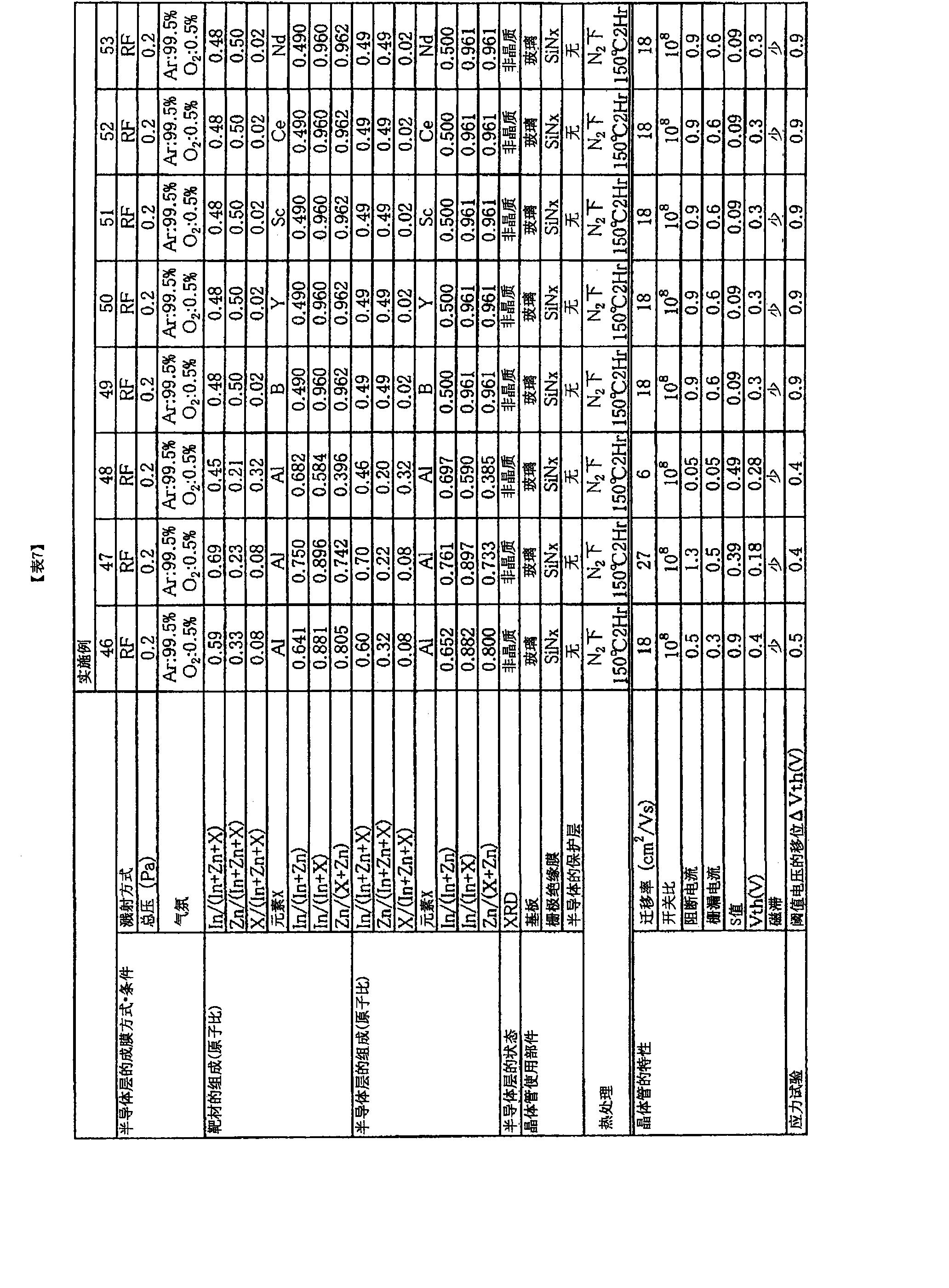Figure CN101911303BD00291