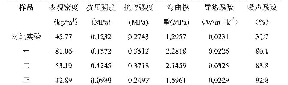 Figure CN105348473AD00131