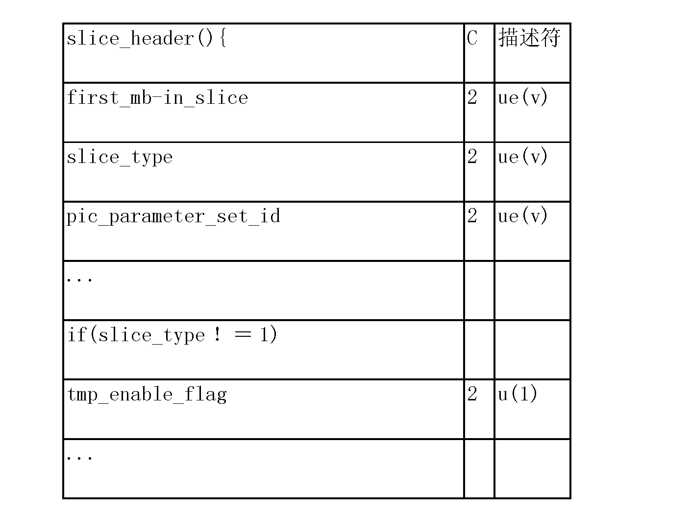 Figure CN102067601BD00211