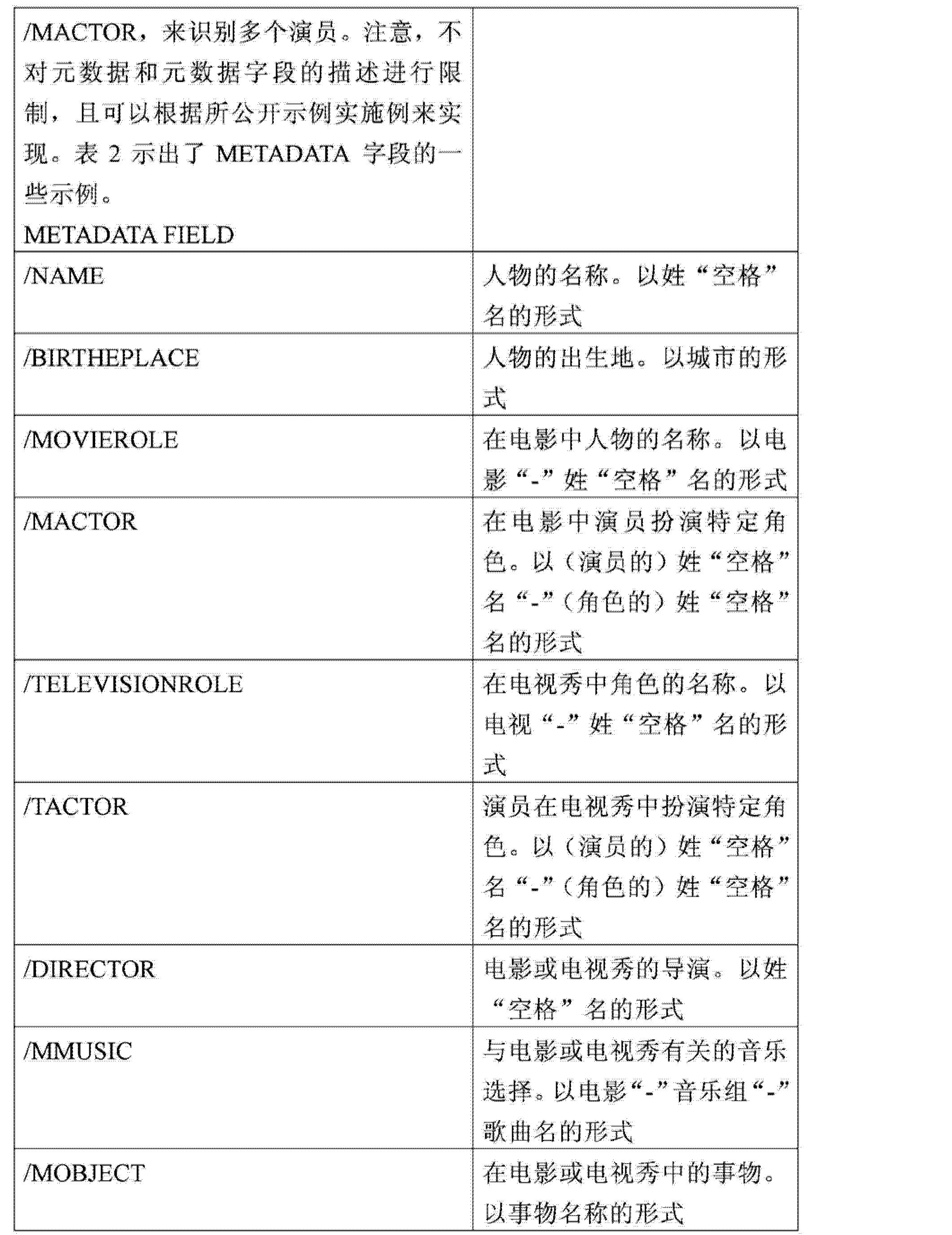 Figure CN103608748AD00081