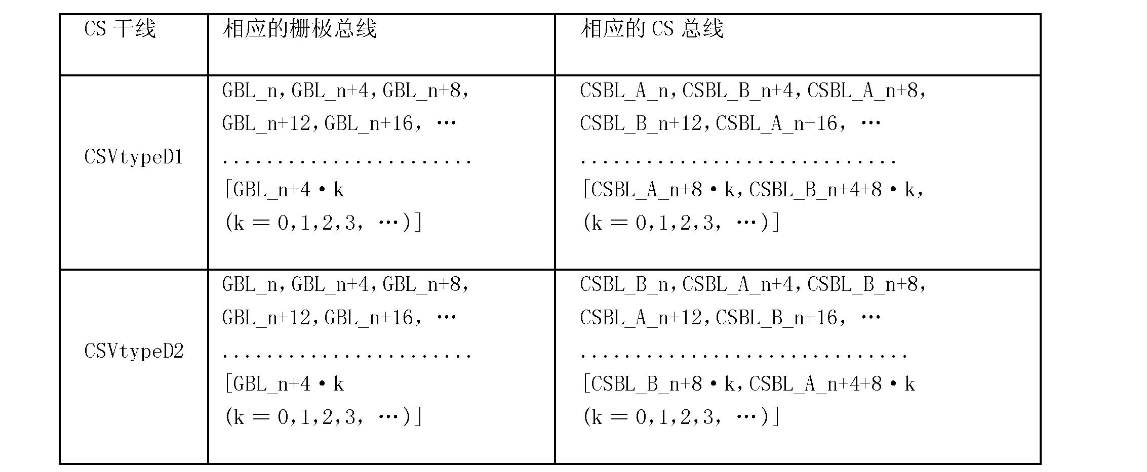 Figure CN101510034BD00462