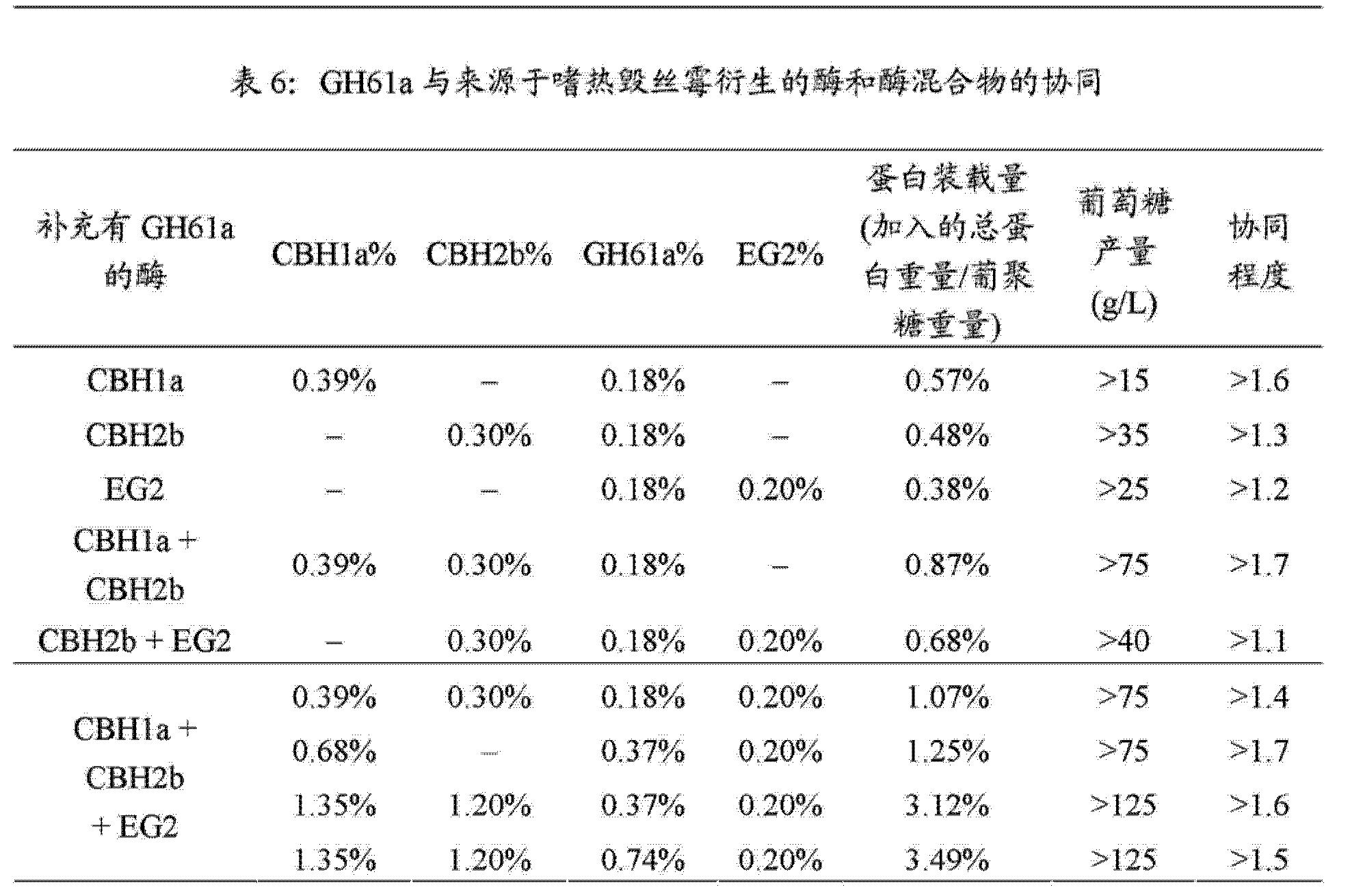 Figure CN103080306BD00521