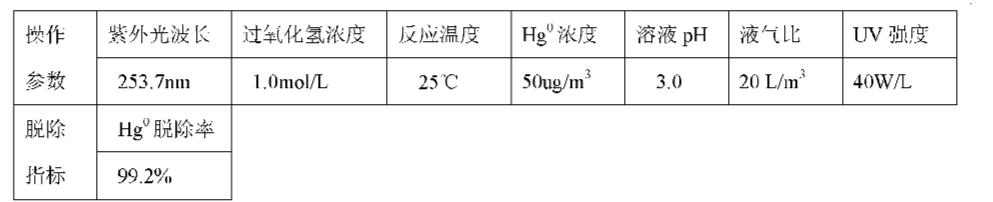 Figure CN101947409AD00102