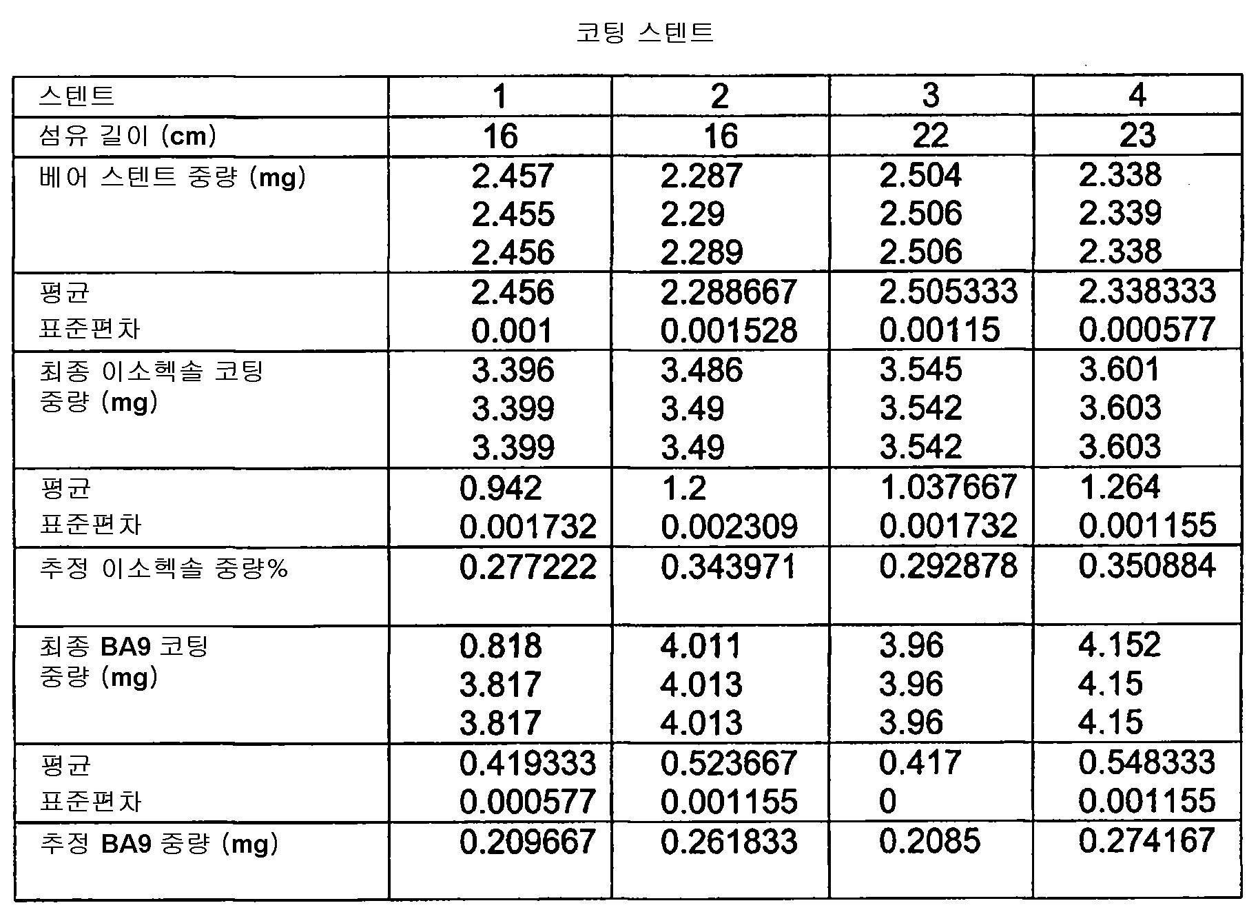 Figure 112011105348737-pat00002