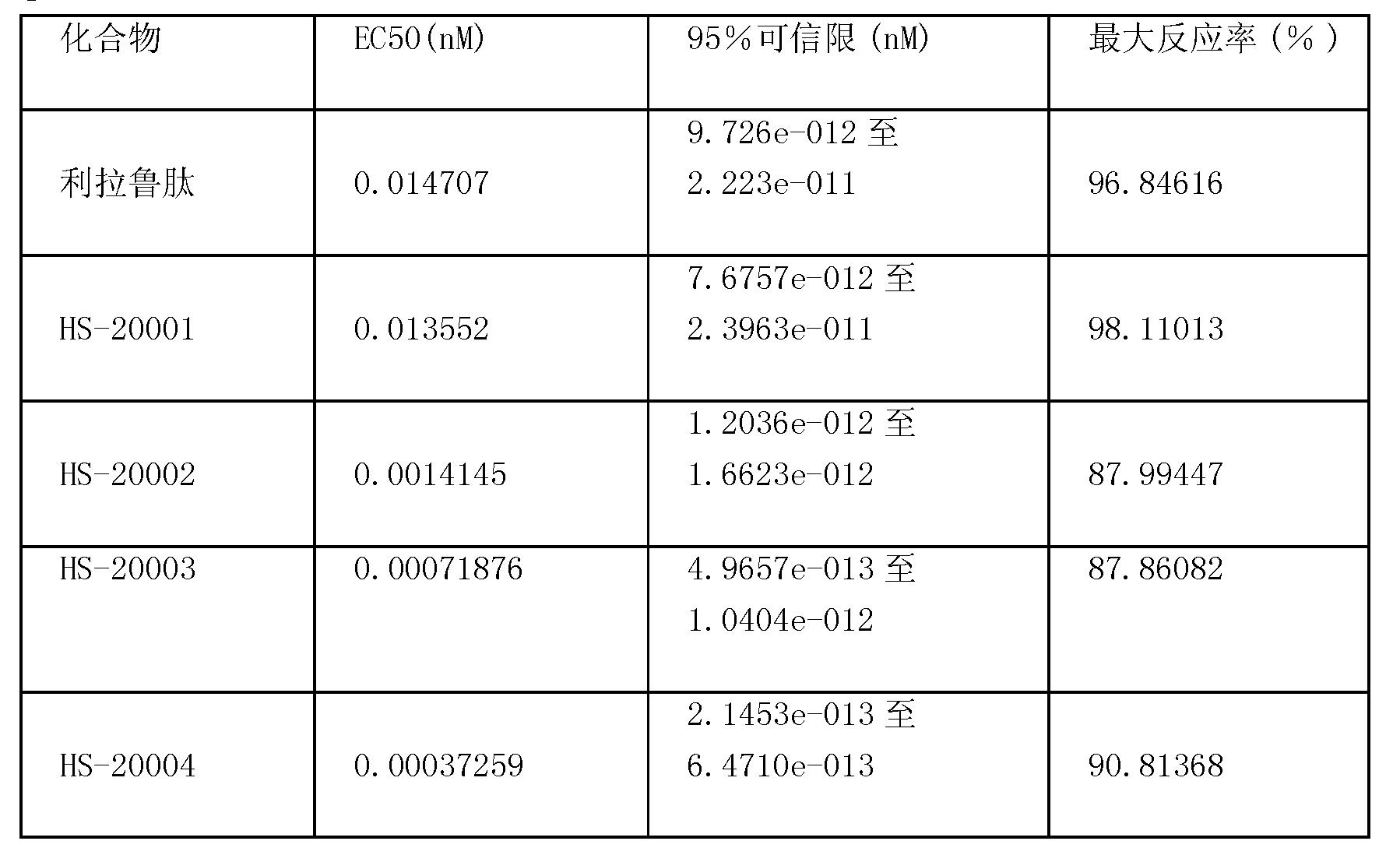 Figure CN101987868BD00162