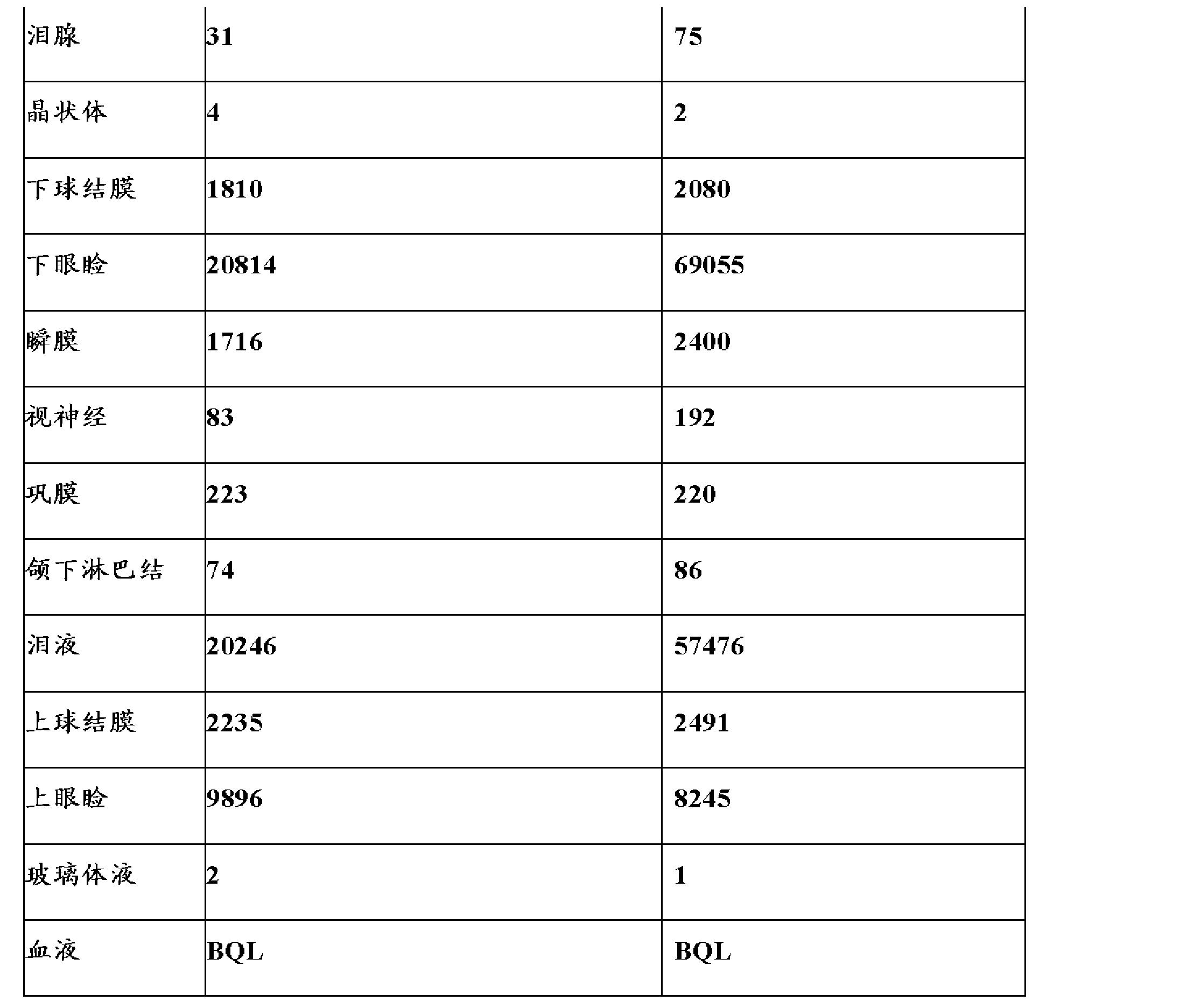 Figure CN102458370AD00281