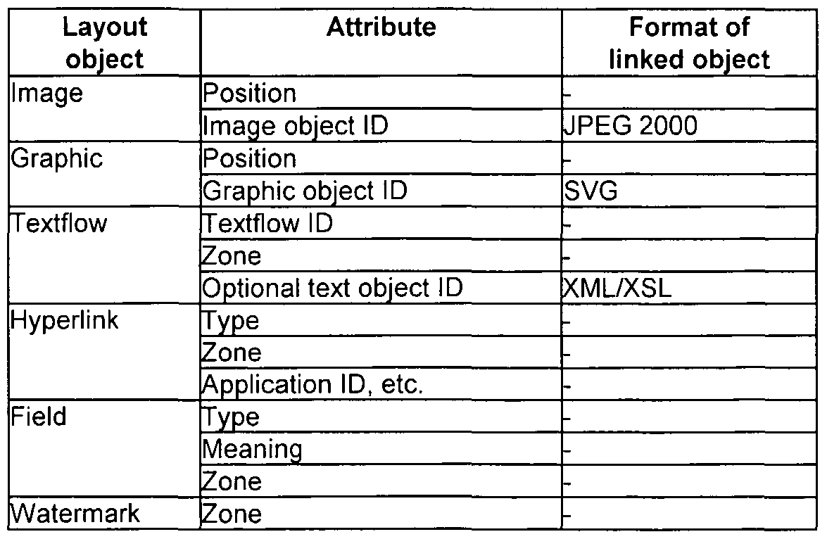 WO2001003019A1 - Method and system for searching information
