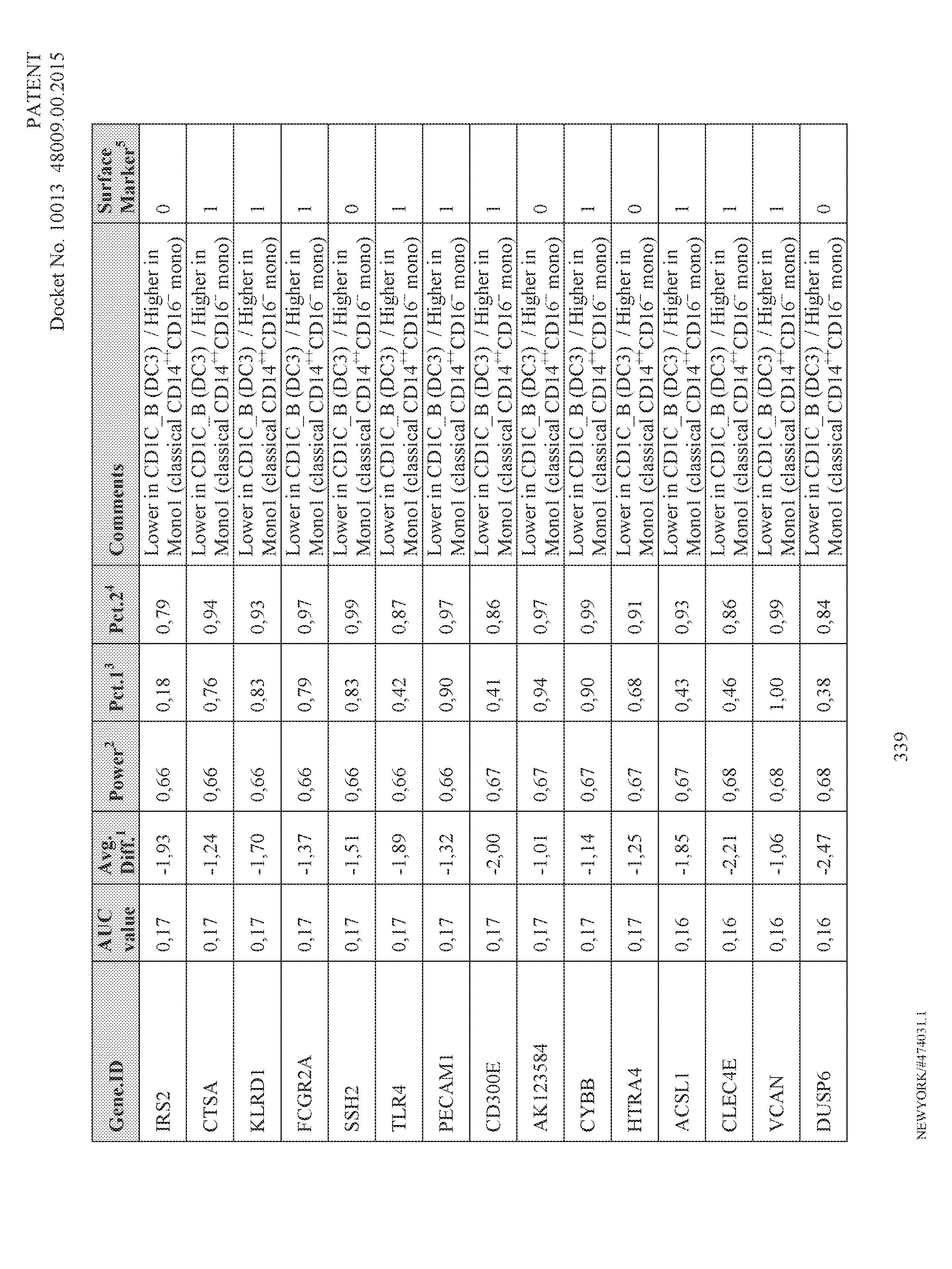 Figure imgf000341_0001