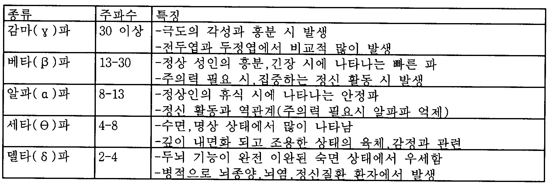 Figure 112011015544229-pat00001