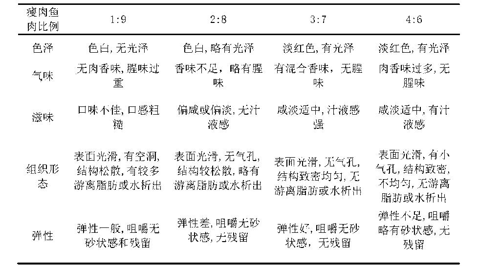 Figure CN105595220AD00092