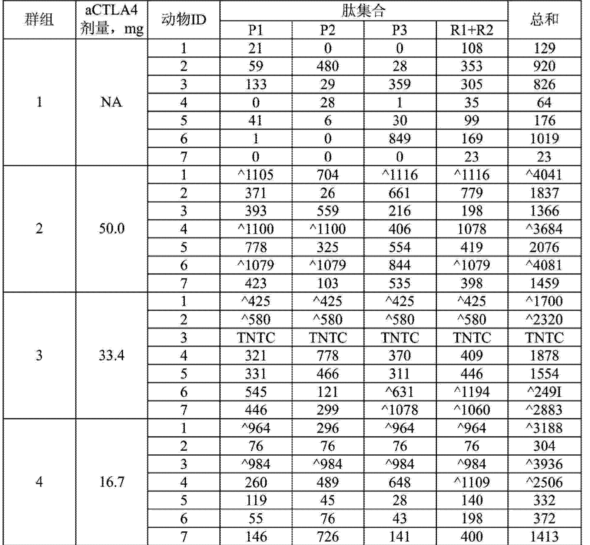 Figure CN104284674AD00871