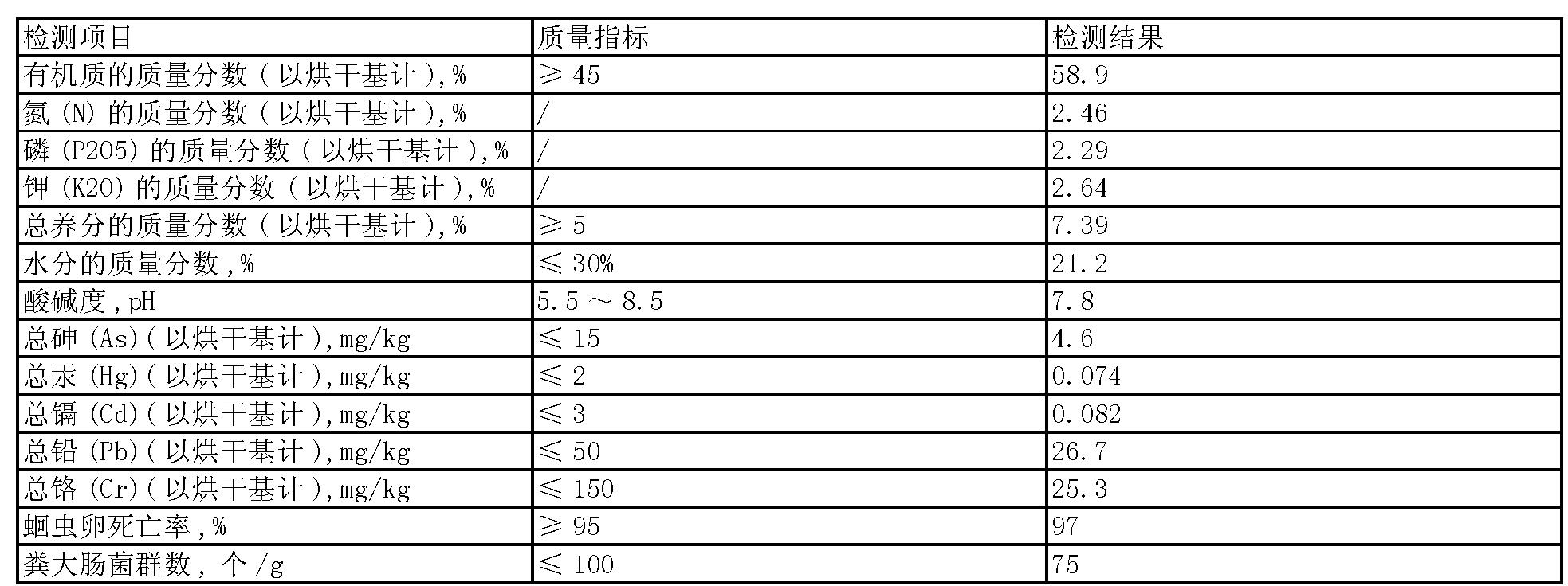 Figure CN104529112AD00091