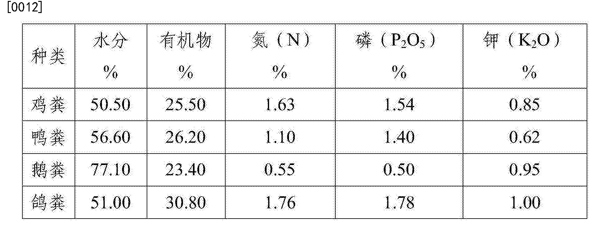 Figure CN106699474AD00051