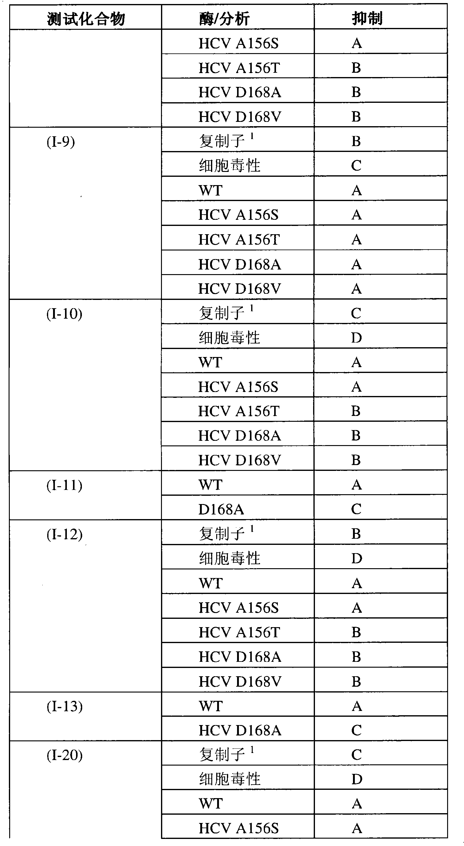 Figure CN101951770BD01961