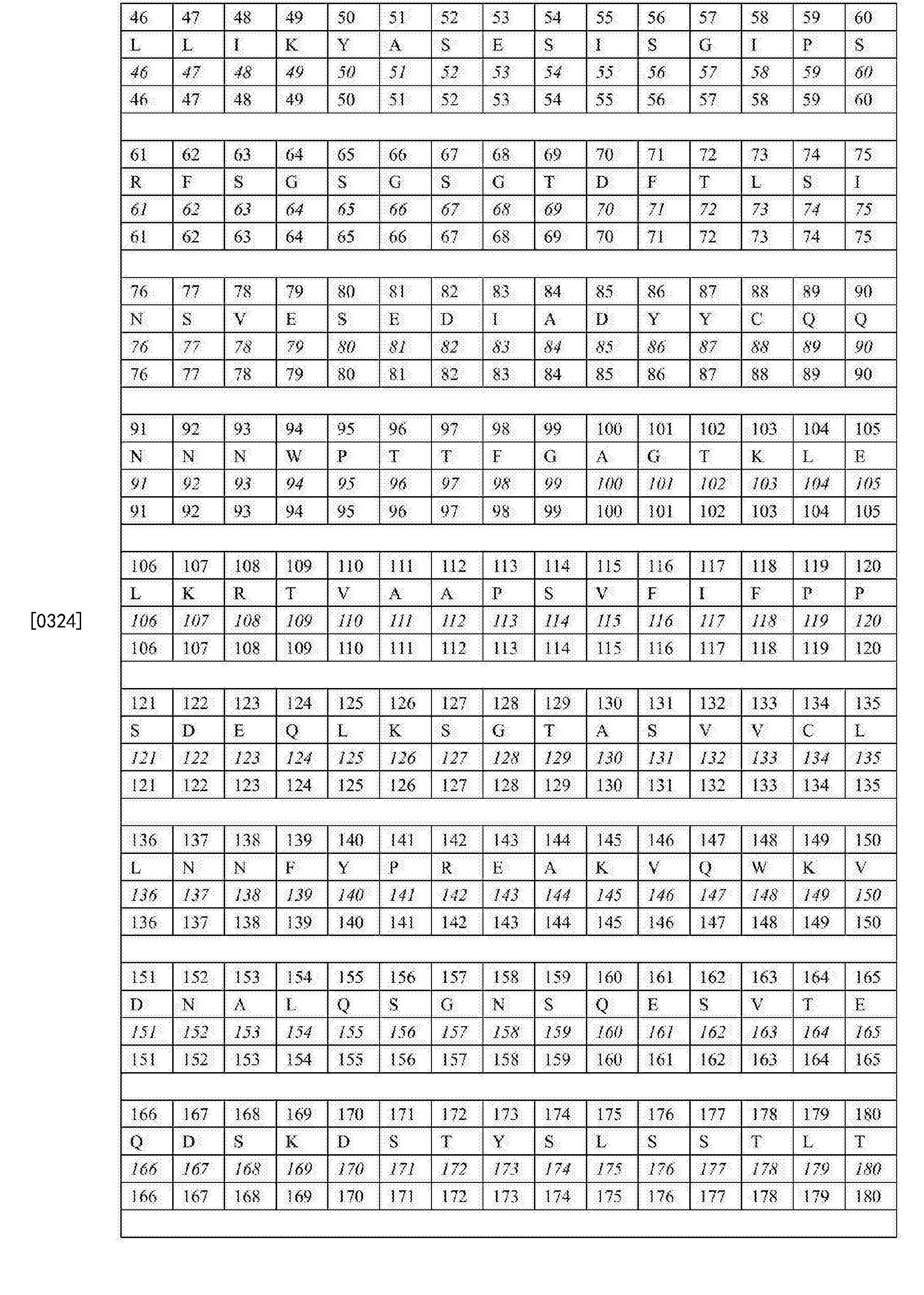 Figure CN104379602BD00461