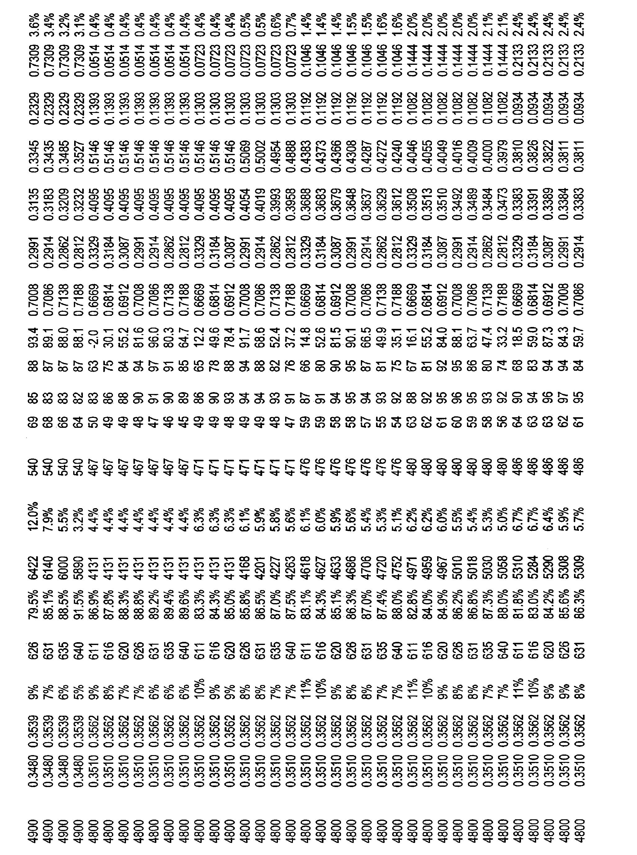 Figure CN101821544BD00691