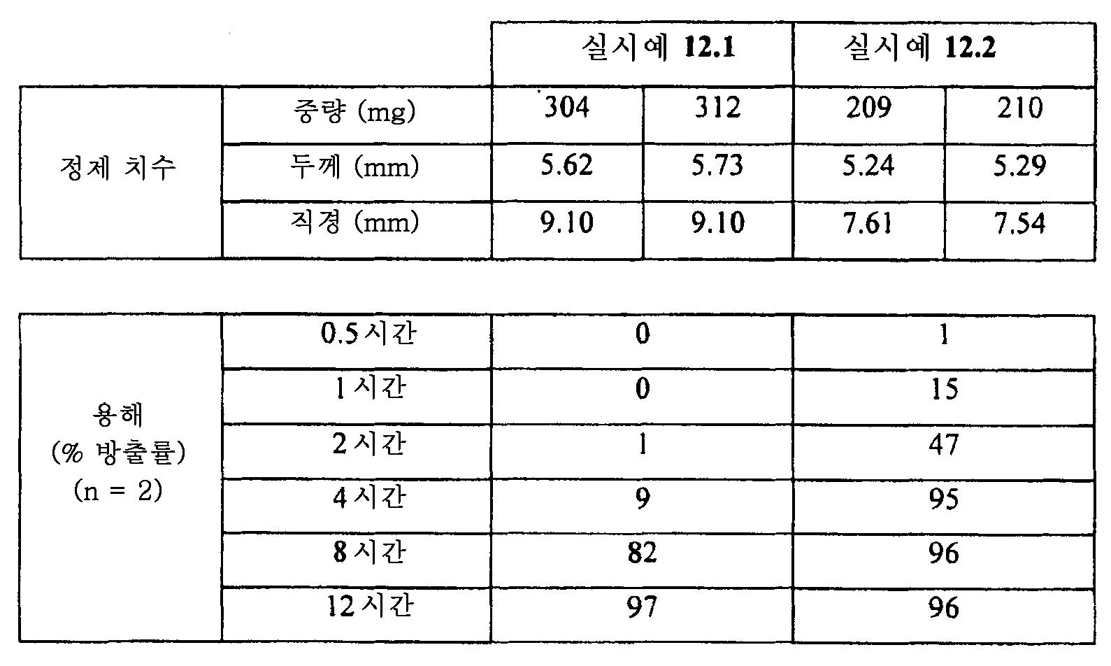 Figure pat00038
