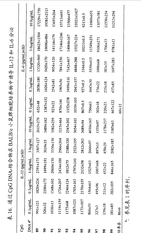 Figure CN101094594BD00421