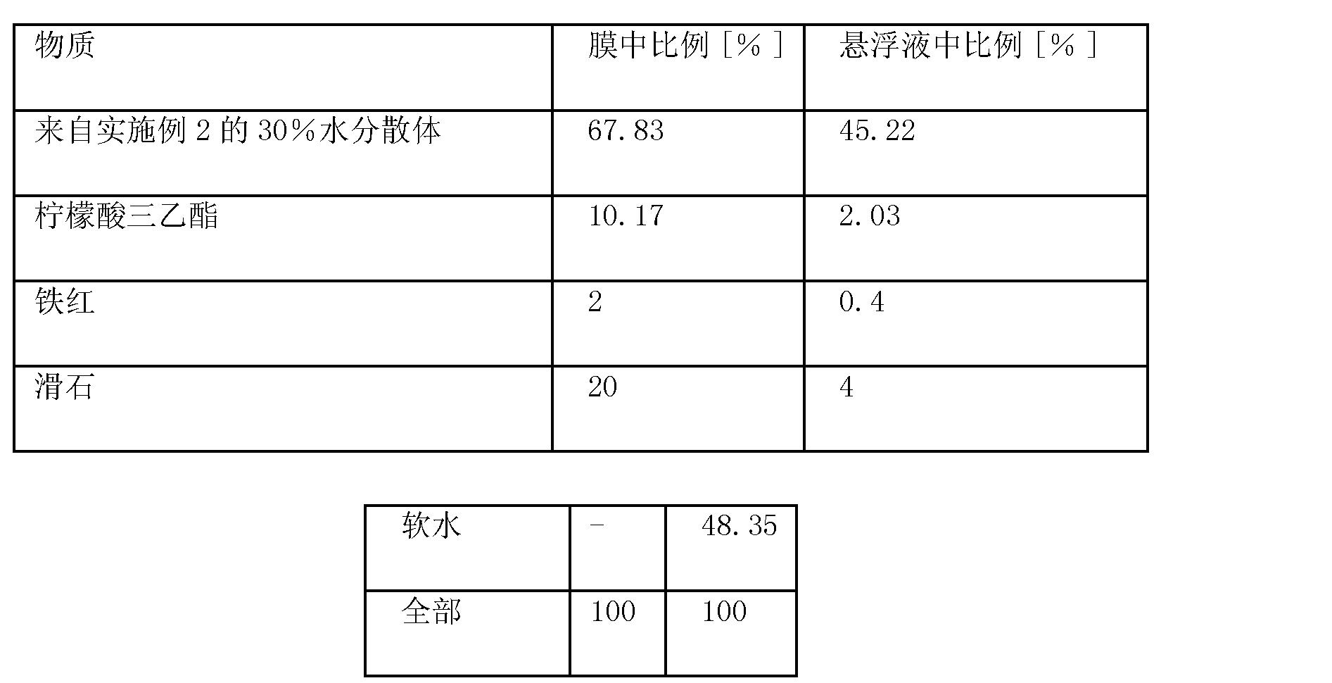 Figure CN101778870BD00322