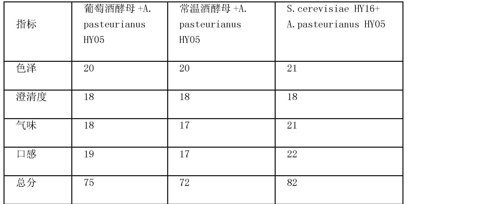 Figure CN101805706BD00093
