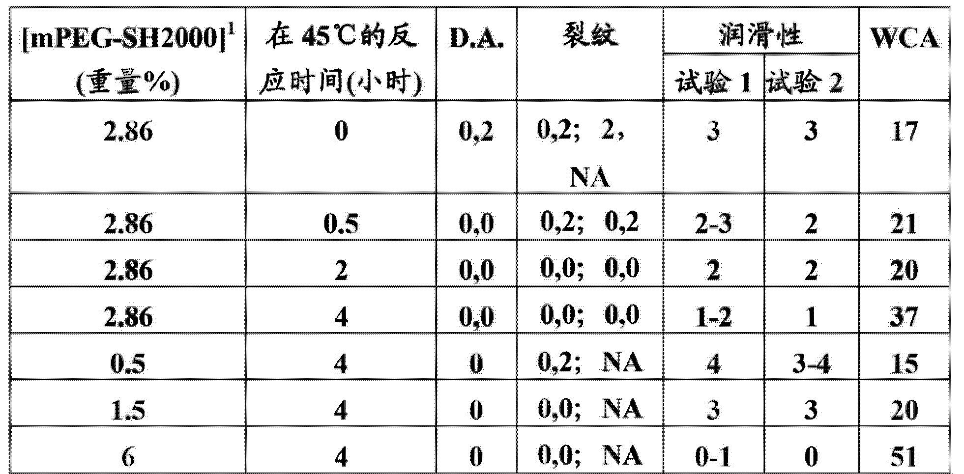 Figure CN103293707BD00431