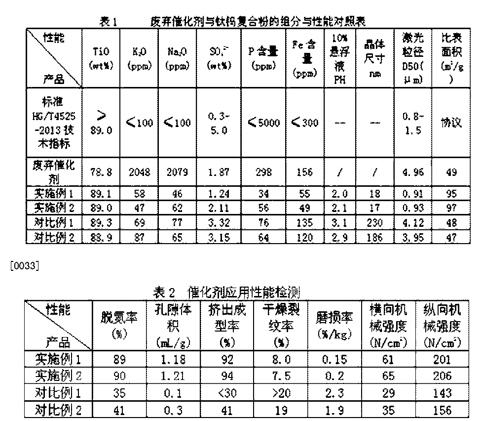 Figure CN104275178AD00071