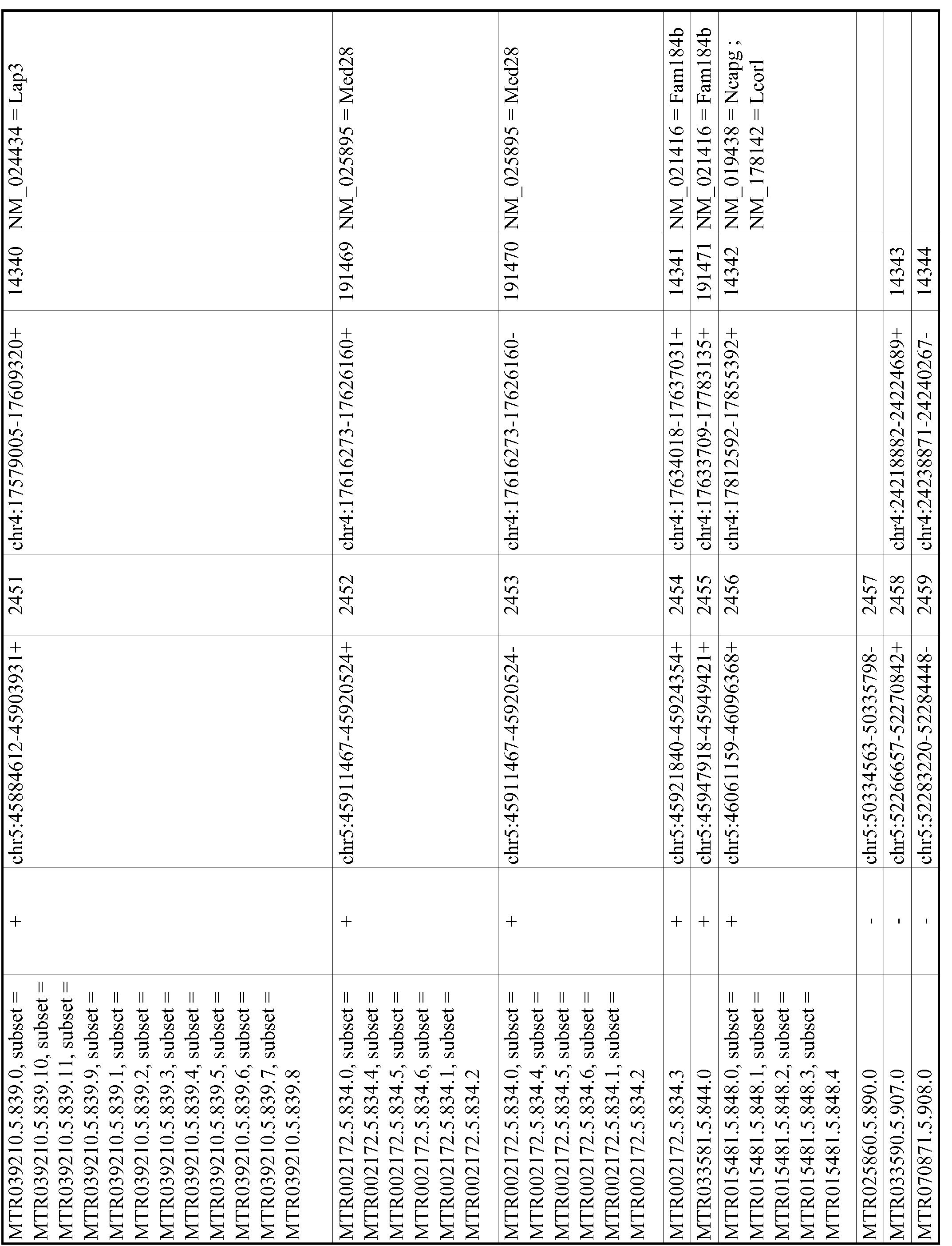 Figure imgf000526_0001