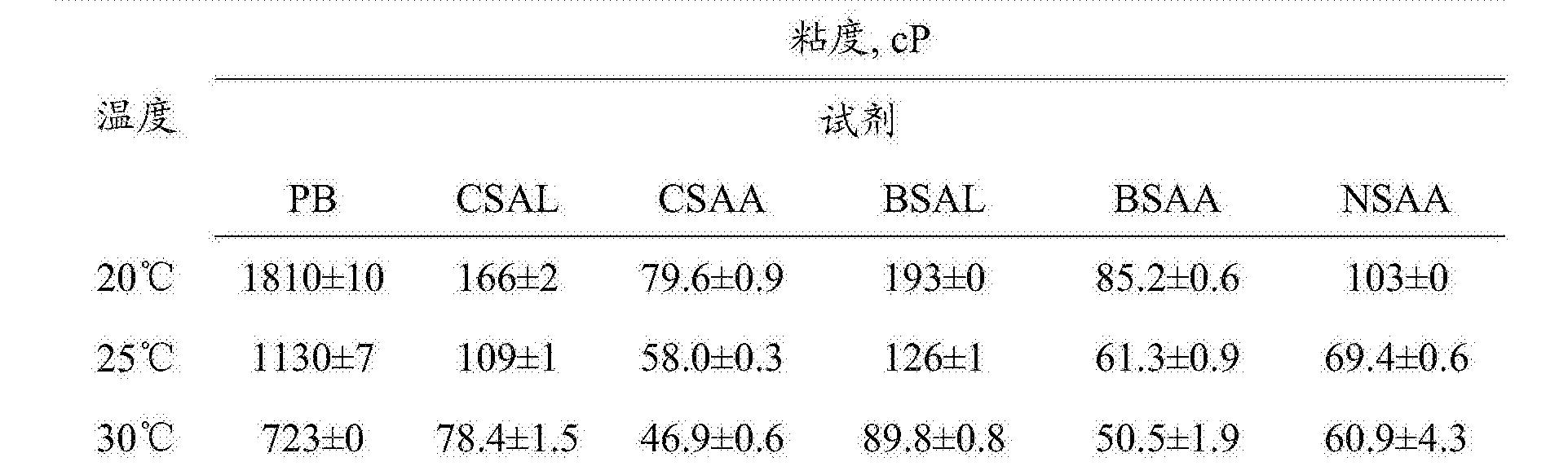 CN105722501A - Liquid protein formulations containing viscosity