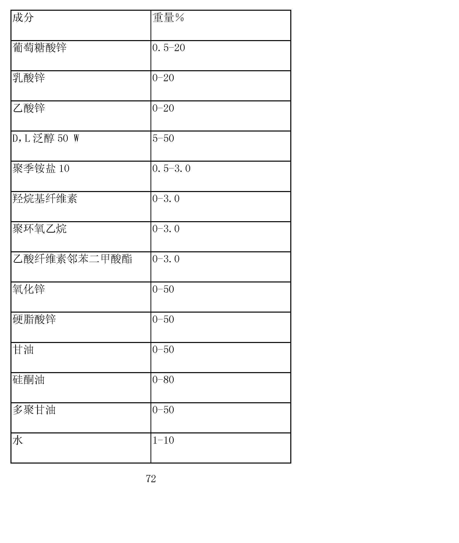 Figure CN101163455BD00722