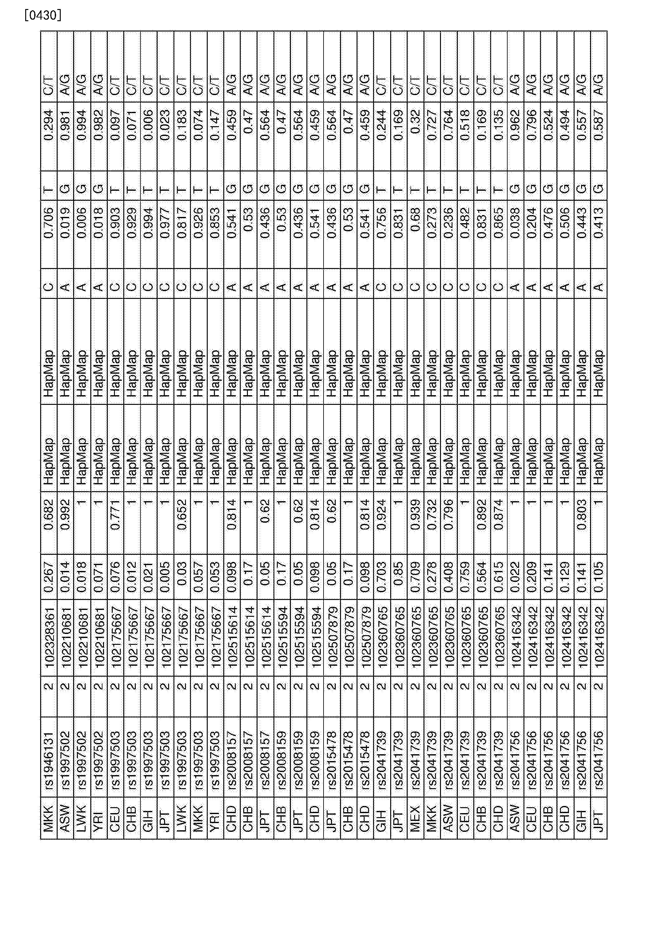 Figure CN107109494AD01011