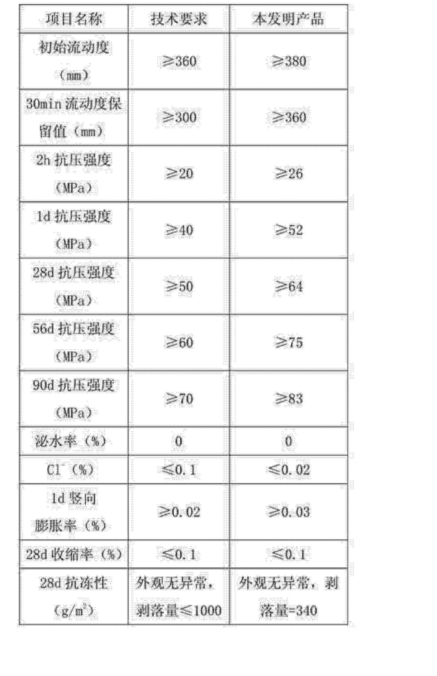 Figure CN102745964BD00051