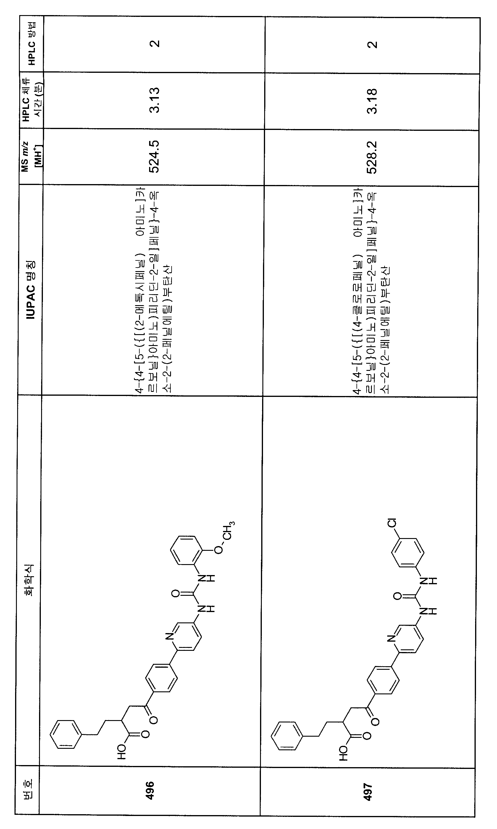 Figure 112007082249387-PCT00305