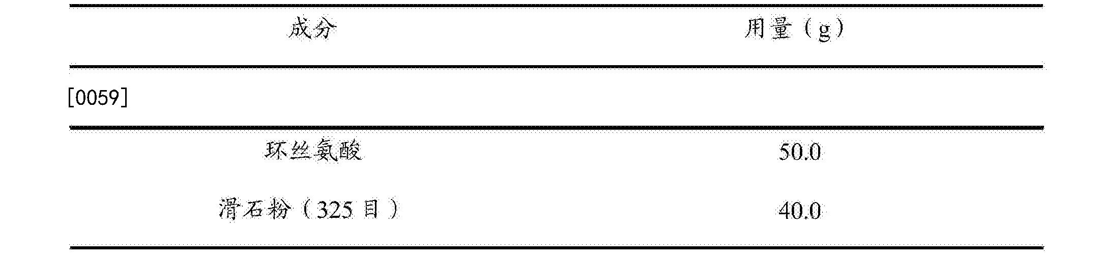 Figure CN105476976BD00062