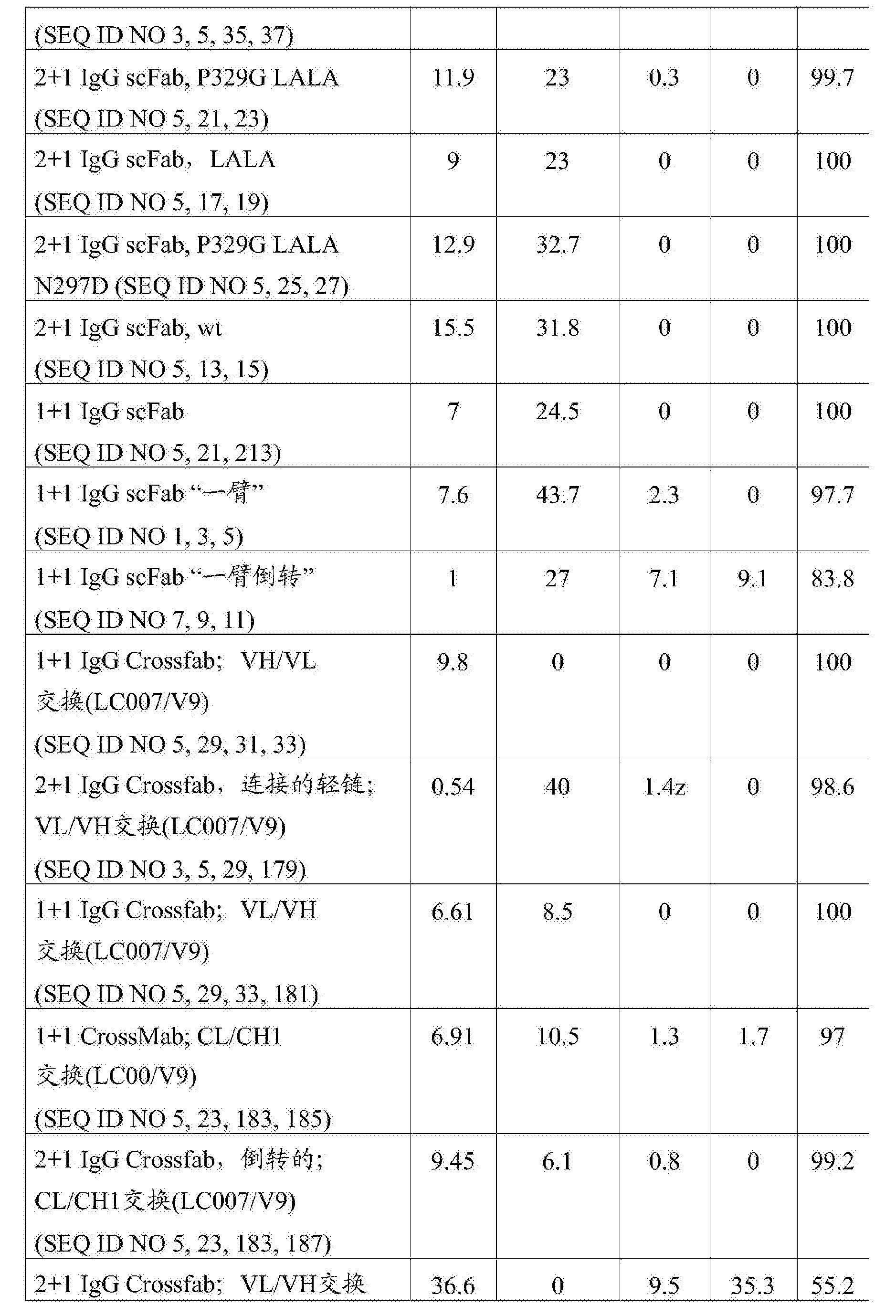 Figure CN103748114BD00581