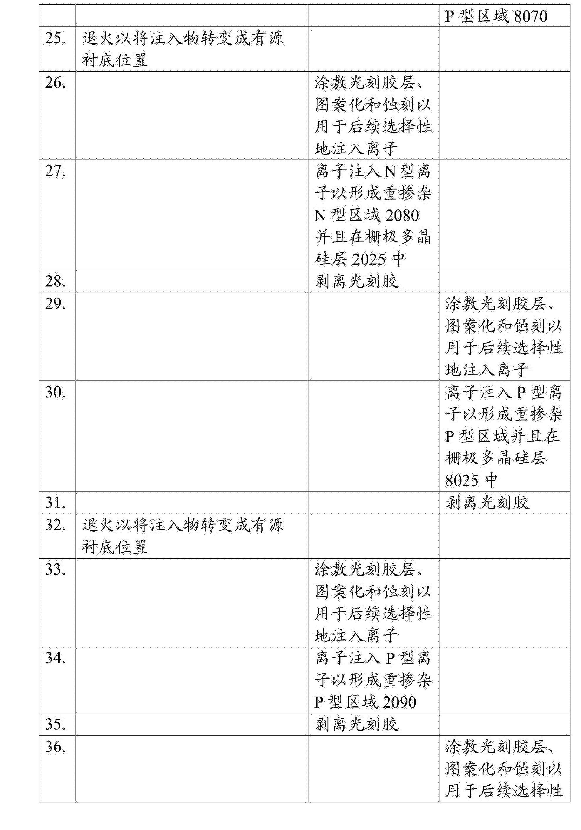 Figure CN103855216BD00331