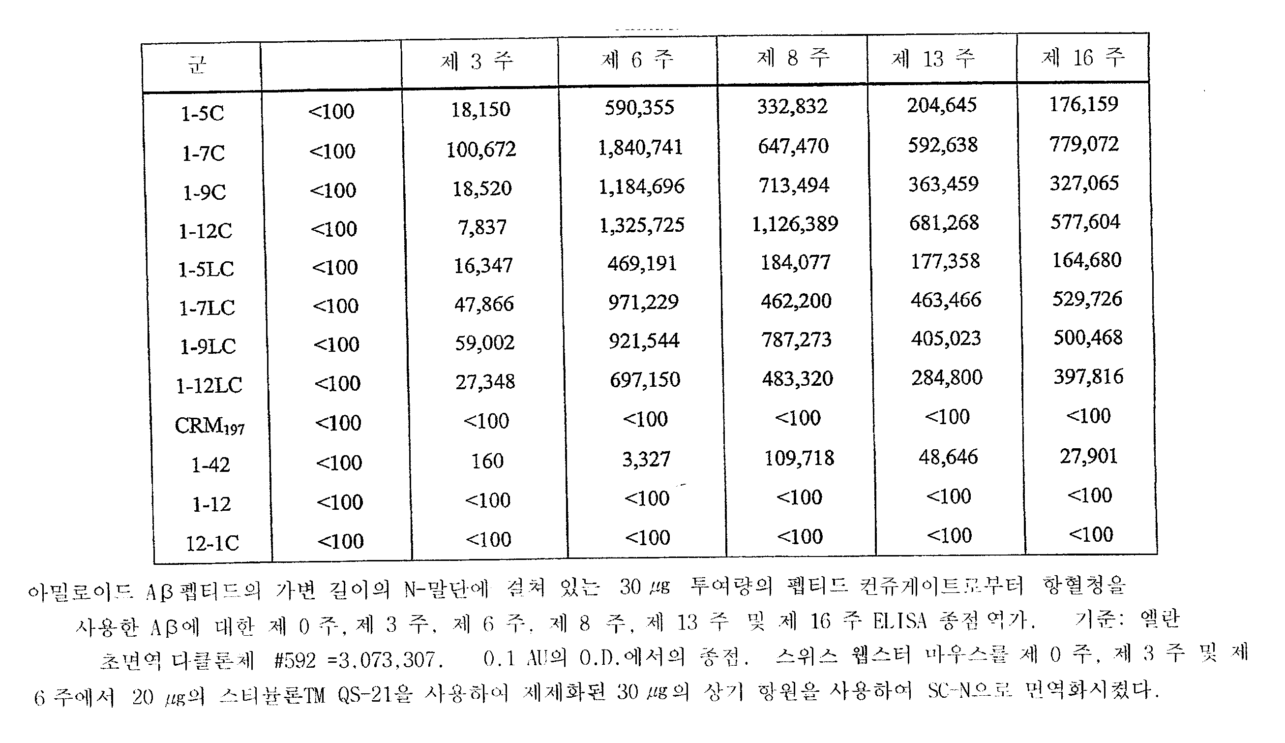 Figure 112011068200653-pat00018