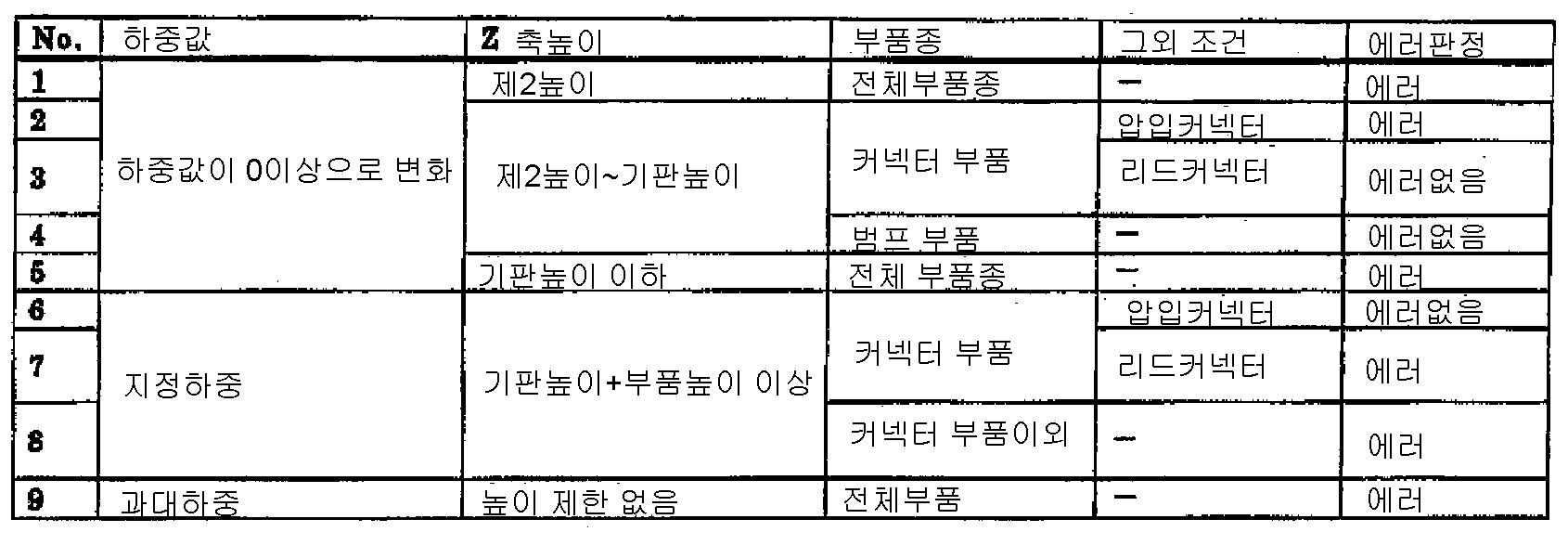 Figure 112012012973100-pat00002