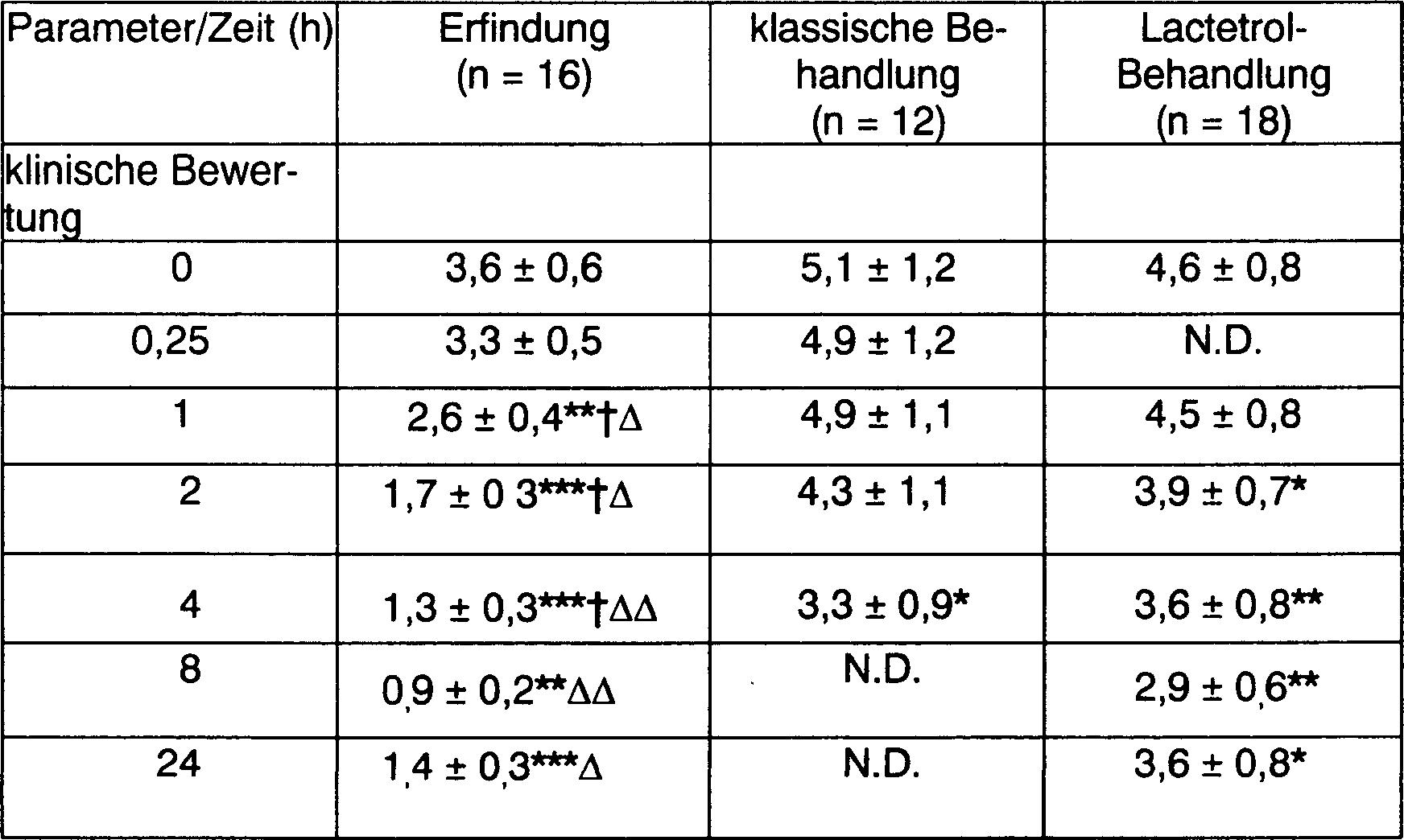 Beispiele für die Differentialgleichung von Kohlendioxid