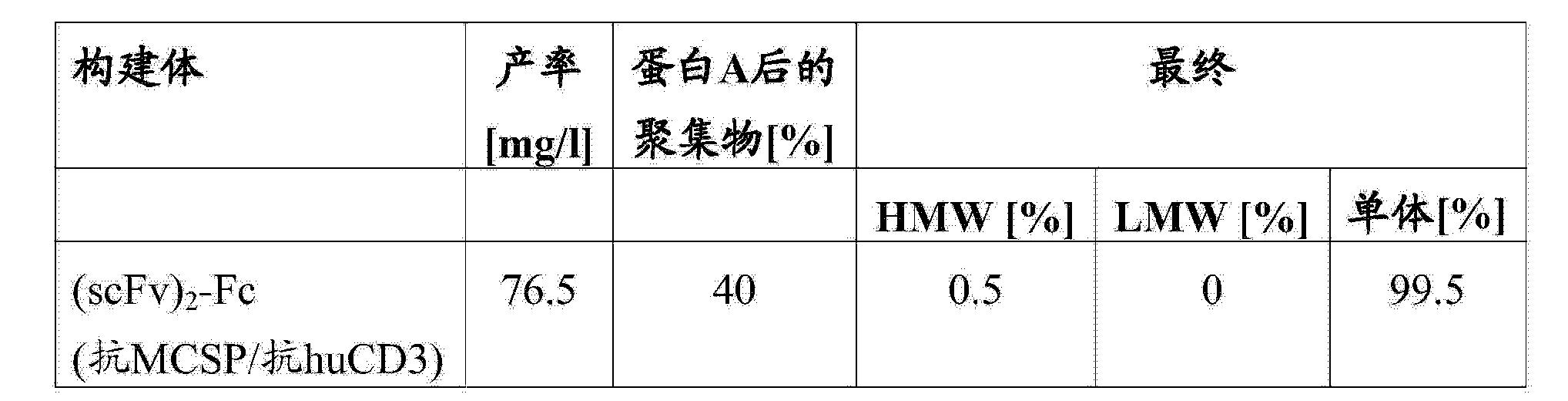 Figure CN103748114AD00622